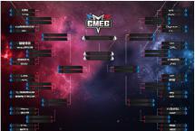 CMEG王者荣耀2017直播视频在哪看 2017CMEG全国移动电子竞技大赛地址分享