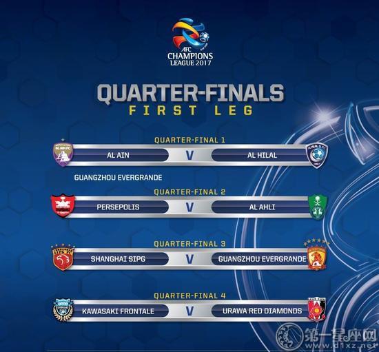 2017亚冠4分之一决赛赛程 恒大上港再演中国德比